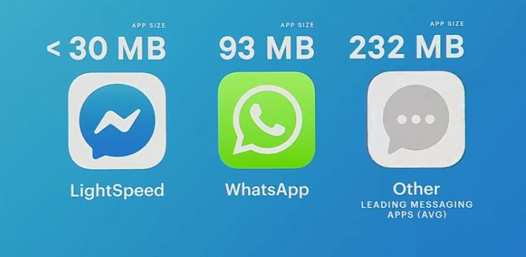 Facebook konferencija Messenger – greičiausia programėlė