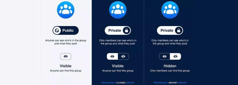 Facebook grupės nustatymai colifa